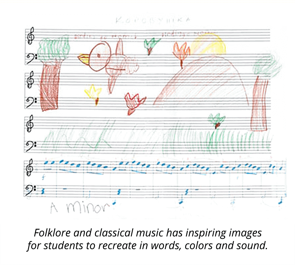 Folklore and classical music has inspiring images for students to recreate in words, colors and sound.